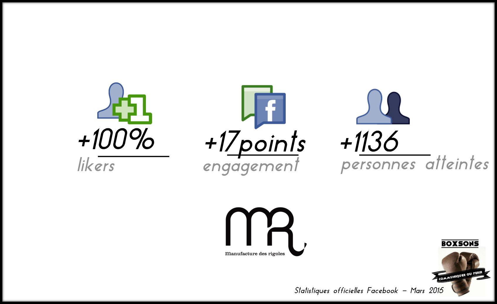 la manufacture des rigoles facebook